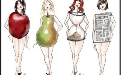 Tobula suknelė pagal kūno tipą!